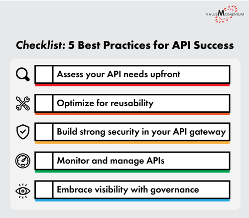Checklist of API best practices for carriers